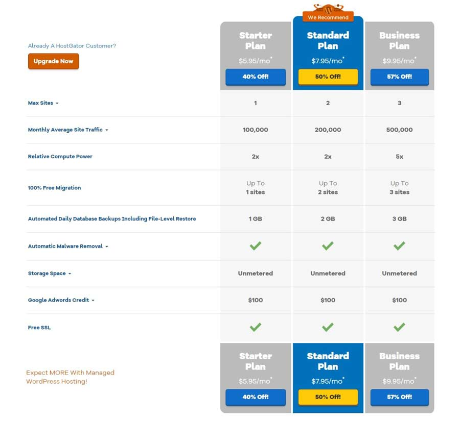 Hostgator-Wordpress-Hosting-Plan-Packages