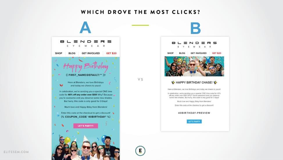 A B testing drive most clicks